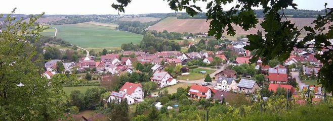 MysteryShopping in Baden